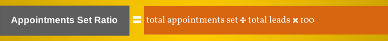 appointments set ratio calculator graphic