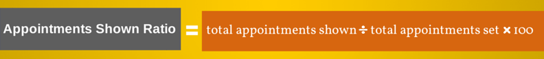 appointments shown ratio calculator graphic