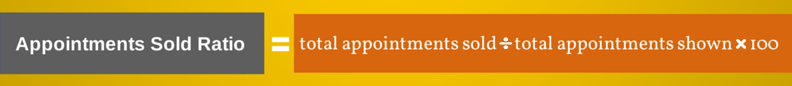appointments sold ratio calculator graphic
